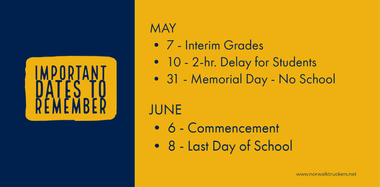 May and June important dates
